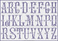 Free Easy Cross, Pattern Maker, PCStitch Charts + Free Historic Old Pattern Books: ALEXANDRE No 138