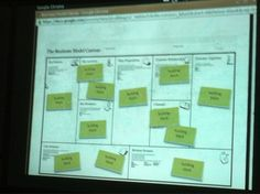 Using the Business model canvas is such a great way to visualize your business and find what works and what doesn't.