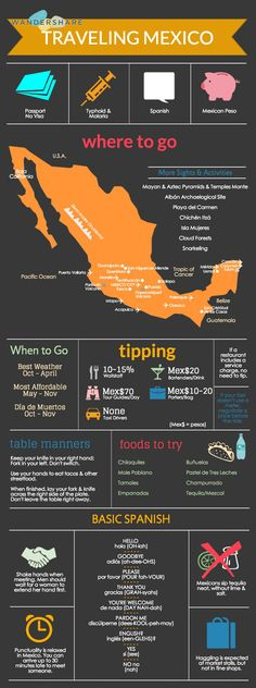 #Mexico #Travel Cheat Sheet; Sign up at http://www.wandershare.com  for high-res images.
