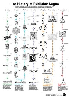 The history of publisher logos