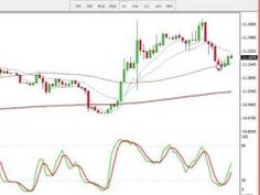 ForexTips: Day Trader Training - Een Live Forex Trading Room