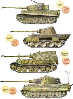 Henschel Tiger, Panther ausführung D, Panzerjäger Tiger (P) and Kingtiger with the standard Henschel turret.
