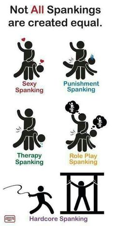 Spanking positions!