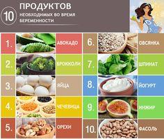 10 продуктов, необходимых для будущих мам