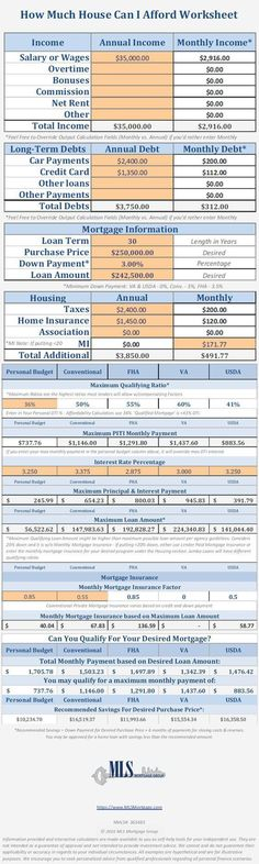 There are different types of loans that a bank can offer you - credit card payoff calculator spreadsheet