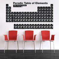 Kid S Room Wall Art Idea Periodic Tables Pinterest Table Walls And Dorm