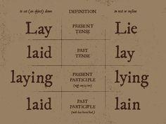 Lag gegen Lüge Siebdruck Schlafzimmer Poster 18 x 24