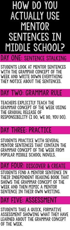 Mentor sentences for middle school that will show teachers how to make this awesome teaching theory a reality in your classroom. 7th Grade Writing, Middle School Writing, Middle School English, Middle School Classroom, English Classroom, High School, Teaching Punctuation, Teaching Writing, Teaching Ideas