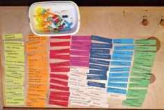 Успевай с детьми! - Радуга в коробке  1. Все занятия на определенную тему пишите на бумажках одного цвета.   У меня:   Красное - спорт и подвижные игры  Оранжевые - настольные игры и конструкторы  Желтые - всякое ИЗО  Зеленое - развивающие  Голубое - всякие опыты и эксперименты  Синее - музыкальные занятия  Фиолетовое - готовка (у меня ребенок очень любит печь и готовить)  Белое - то, что никуда не влезло. Туда попал всякий театр, чтение и разнообразные работы по дому