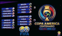 Blog de palma2mex : Copa  América Centenario: Calendario, Resultados y...