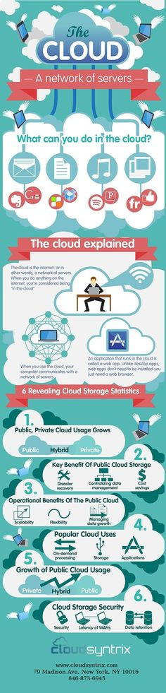 When you use the #cloud, your #computer communicates with a network of servers..