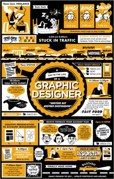 A day in the life of a Graphic Designer. so true!!