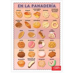 Concha, elote, puerquito—26 colloquial names for classic Hispanic desserts. ©2017. 19 x 27 inches. Laminated.