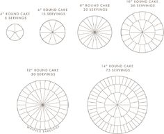 wilton cake servings cake cutting guide by sweetlilijane on cakecentral 1421