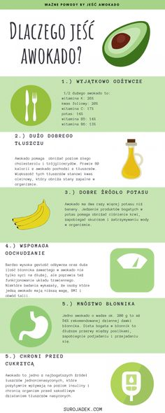 Awokado - tłusty i kaloryczny owoc, który smakuje i pomaga schudnąć Cooking Recipes, Medicine, Food, Diet, Chef Recipes, Essen, Meals, Medical, Eten