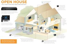#Control4 takes you on a tour of your new Smart Home. http://www.control4.com/residential/tour/