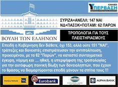 ΠΟΙΟΣ ΤΣΙΠΡΑΣ;;; ΤΗΝ ΤΡΟΠΟΛΟΓΙΑ ΓΙΑ ΤΟΥΣ ΠΛΕΙΣΤΗΡΙΑΣΜΟΥΣ ΤΗΝ ΠΕΡΑΣΑΝ ΚΟΥΛΗΣ+ΦΩΦΗ+ΣΤΑΥΡΟΣ !!!  http://www.kinima-ypervasi.gr/2017/12/blog-post_525.html  #Υπερβαση #πλειστηριασμοι