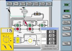 Troubleshooting Basic Electrical Circuit | Electrical Engineering World