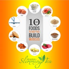 The top 10 food to help you build your muscles! #brazilianslimmingtea #food #buildmuscles #stong #fitness #healthyfood #likeforlike #motivational #tuesday #workout #tips #followus #steak #water