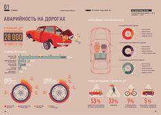 инфографика в цифрах авто: 3 тыс изображений найдено в Яндекс.Картинках