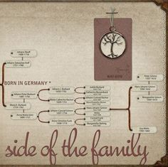 Grandfather's Side of the Family, Pg. 2..continuation of this 15 generation family tree layout. Notice the cute little hanging family tree charm!: