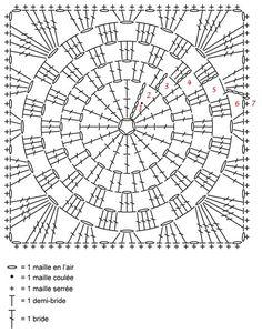 Transcendent Crochet a Solid Granny Square Ideas. Inconceivable Crochet a Solid Granny Square Ideas. Crochet Squares, Point Granny Au Crochet, Poncho Au Crochet, Crochet Blocks, Granny Square Crochet Pattern, Crochet Chart, Crochet Mandala, Crochet Motif, Crochet Doilies