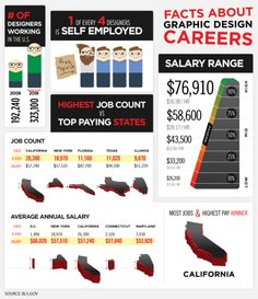 10-infographics-for-graphic-designers-07
