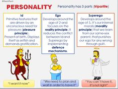 Approaches - psychodynamic Personality - Id ego and superego Psychology Revision, Psychology A Level, Psychology Resources, Psychology Studies, Abnormal Psychology, Forensic Psychology, Psychology Disorders, Educational Psychology, School Psychology