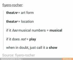 New music theatre hacks 55 Ideas Theatre Nerds, Music Theater, Broadway Theatre, Writing Prompts, Writing Tips, Dear Evan Hansen, The More You Know, Fun Facts, Knowledge