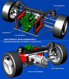Illustration for article titled 125 MPG Diesel-Electric Three-Wheeled Car Headed For Production Diy Electric Car, Electric Motor For Car, Electric Car Conversion, Electric Van, Electric Vehicle, Kia Soul, Ford Focus, Challenger Srt Demon, Car Head