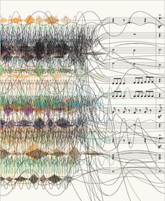 creative music drawing - Поиск в Google