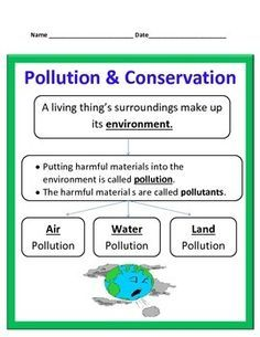 Effects of pollution: Air, water and land pollutionConservation: Using and conserving natural resources and recycling. Vocab: environment, pollution, pollutant, smog, acid rain, litter, natural resources conservation and recycling
