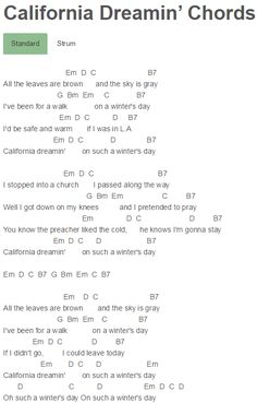 San Andreas, Sia California Dreamin' Chords Lyrics for Guitar Ukulele Piano Keyboard with Strumming Pattern on Standard No capo, Tune down and Capo Version. Guitar Chords And Lyrics, Easy Guitar Songs, Guitar Chords For Songs, Uke Songs, Guitar Sheet Music, Guitar Tabs, Guitar Lessons, Music Lyrics, Art Lessons