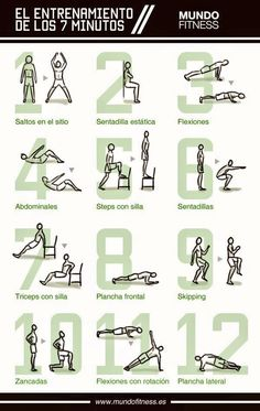 Fitness Plan - Use These Tips To Help You Get Fit >>> Find out more at the image link. Gym Tips, Gym Workout Tips, Ab Workout At Home, At Home Gym, At Home Workouts, Fit Board Workouts, Fitness Tips, Health Fitness, Fitness Plan
