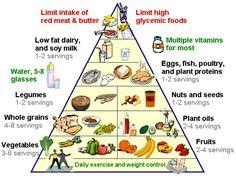 foods for fatty liver