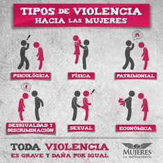 Tipos de violencia hacia las mujeres