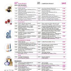 Avon Representative  Business Expenses Tracking Template  Avon