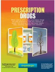 Poster raising awareness of the health consequences of improper use of prescription drugs and contrasts it with the benefits of safe and proper use of prescription drug use.
