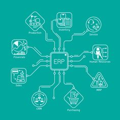 Mobile Application Development, App Development Companies, Web Application, Supply Chain Management, Asset Management, Legacy System, Cheap Hosting, Enterprise Application