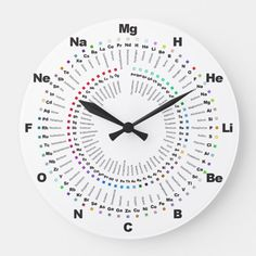 Chemistry Periodic Table, Chemistry Classroom, Teaching Chemistry, Chemistry Art, Chemistry Posters, Math Clock, Biology Poster, Easy Science Experiments, Science Memes
