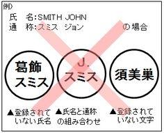登録できない印鑑の例1の画像