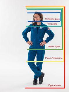 Inquadrature e piani: figura intera, piano americano, mezza figura, primo piano, primissimo piano. Quale scegliere e che obiettivi utilizzare.