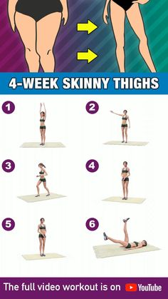 4 Week Get Skinny Thighs Challenge , 4 Week Get Skinny Thighs Challenge Gym Workout For Beginners, Gym Workout Videos, Abs Workout Routines, Workout Quotes, Daily Yoga Routine, Morning Yoga Routine, Daily Exercise Routines, Running For Beginners, Fitness Routines