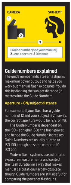 Flash photography cheat sheet: understanding guide numbers