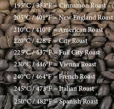 Картинки по запросу coffeeroast
