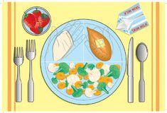 Consejos Saludables    Come las porciones adecuadas en tus comidas.    *1/4 de tu plato debe tener una porción de proteína del tamaño de la palma de tu mano  *1/4 de tu plato granos no refinados  *1/2 Debe ser vegetales coloridos    #rebecatips #rebecanews #farmaciarebeca #farmaciadeaqui #mejorsalud #2017saludable
