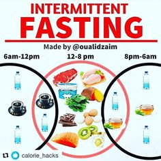 Indescribable Tips Cutting Calories To Ensure Healthy Weight Loss Ideas. Exhilarating Tips Cutting Calories To Ensure Healthy Weight Loss Ideas. Keto Diet Plan, Ketogenic Diet, Keto Meal, 7 Keto, Tryglicerides Diet, Atkins Diet, Week Diet, Diet Plans, Fitness Models