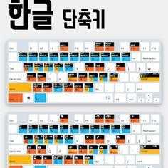 무료 이미지, 무료 사진, 무료 아이콘, 무료 비디오, 무료 그래픽 소스 다운로드 - 디자인.히읗 Layout Design, Logo Design, Learn Korean, Photoshop Tips, Drawing Tips, Life Skills, Helpful Hints, Study, Coding