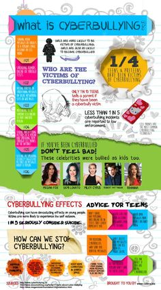 Cyberbullying: What It Is and How to Stop It  [by Calera -- via #tipsographic]. More at tipsographic.com