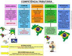 competencia tributaria - Pesquisa Google